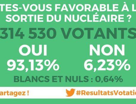 Nucléaire : oui, nous avons un avis à donner !